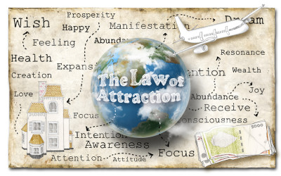 Welcome to my LAW OF ATTRACTION article category
